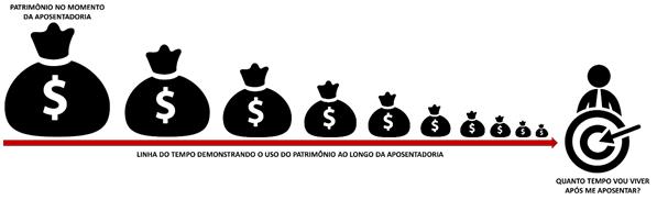 Finanças pessoais 2