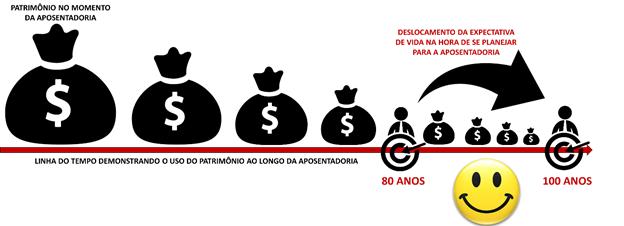 Finanças pessoais 4