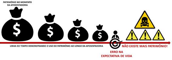 Finanças pessoais 5