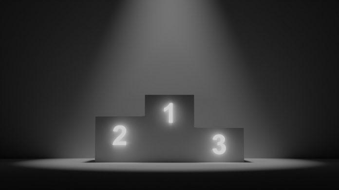 Top 10 artigos de finanças de 2020